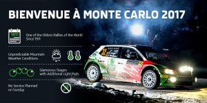Rallye Automobile de Monte-Carlo 2017 Facts