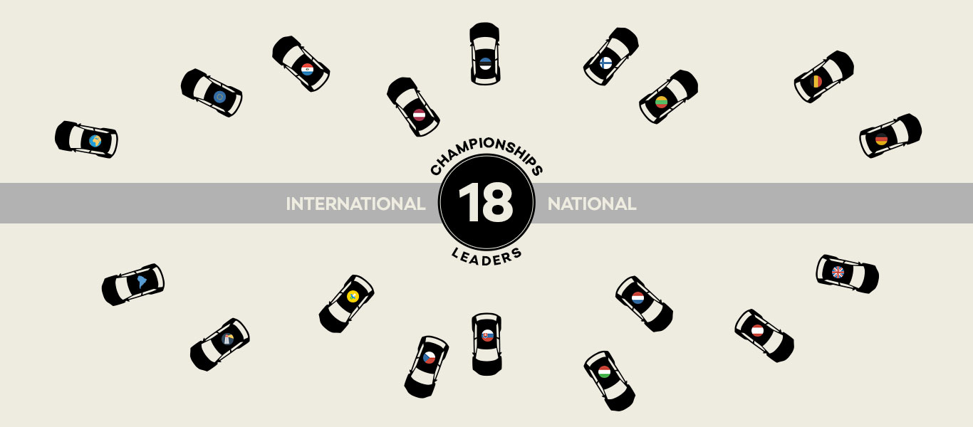 Na plný plyn: Vozy ŠKODA FABIA R5 vedou šampionáty po celém světě