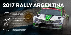 2017 Rally Argentina - Facts