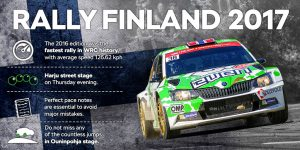 2017 Rally Finland Highlights
