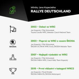 Rallye Deutschland - Milníky Jana Kopeckého