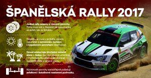 Základní charakteristika RallyRACC Catalunya - Costa Daurada 2017