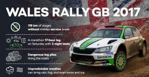 2017 Wales Rally GB - Characteristics