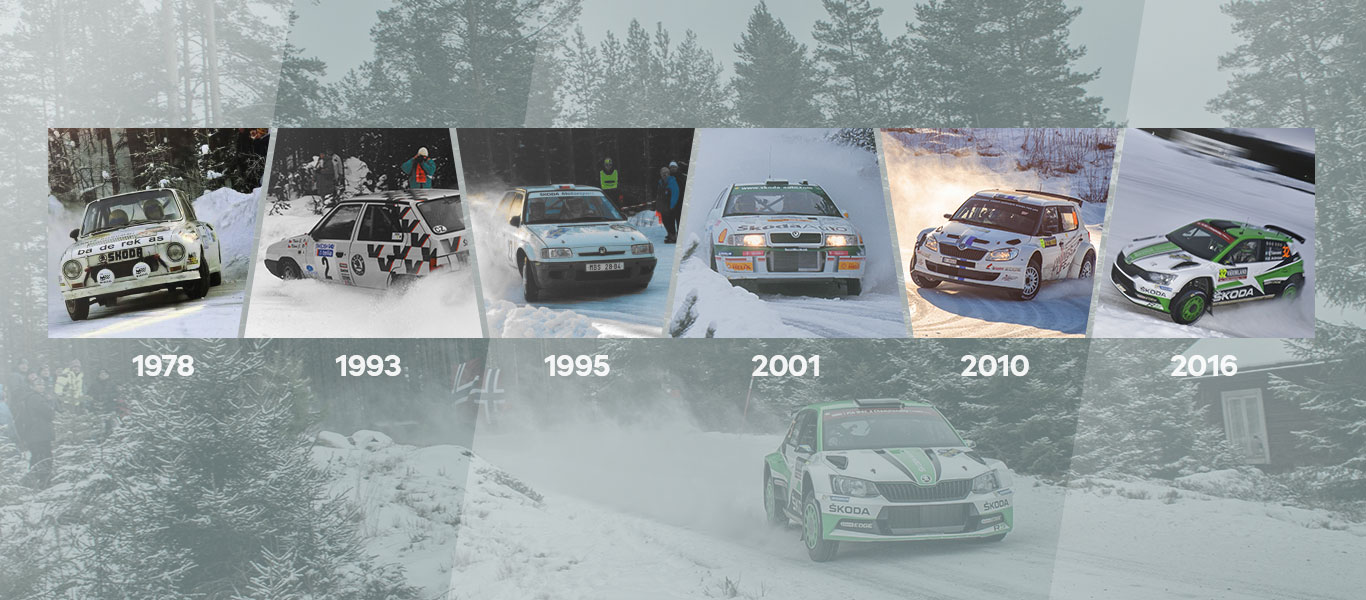 ŠKODA at the Rally Sweden – Milestones & Records